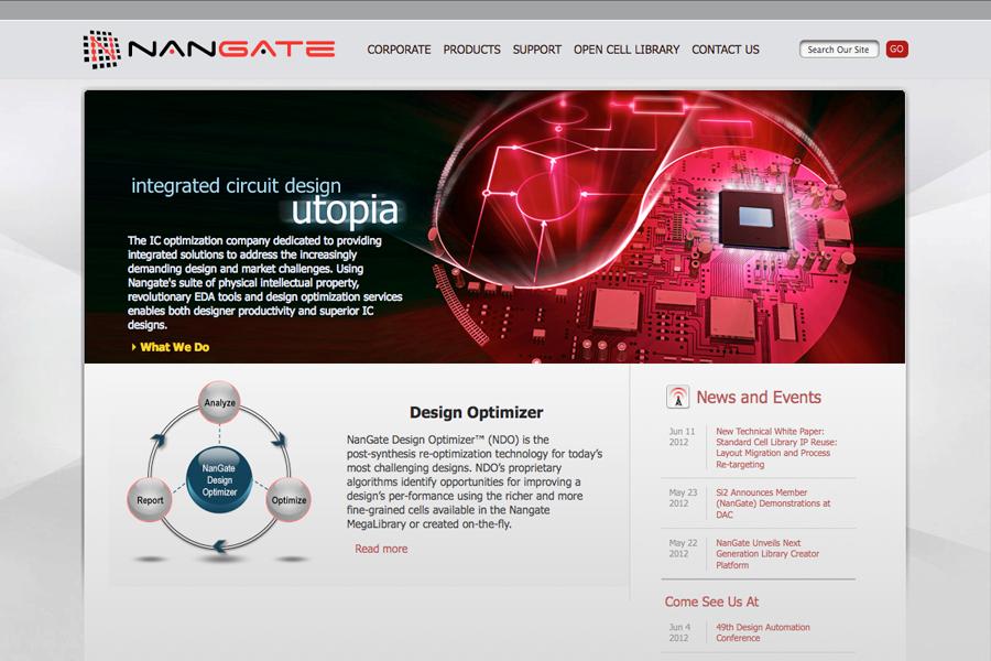 Nangate Portfolio Graphic 1