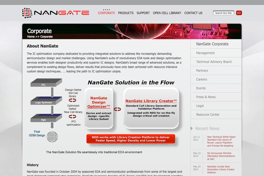 Nangate Portfolio Graphic 2