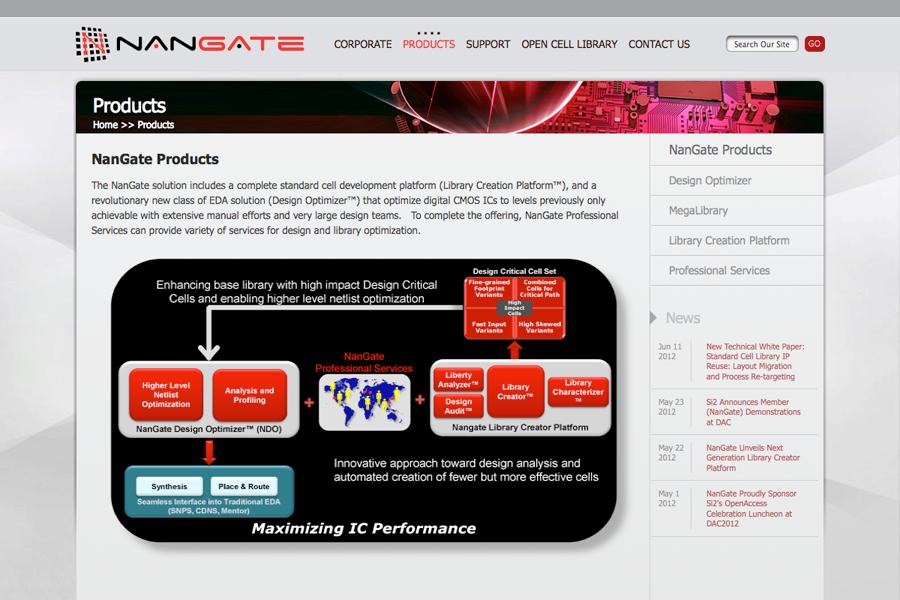 Nangate Portfolio Graphic 3